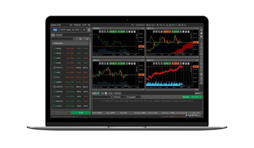 plateforme trading ctrader